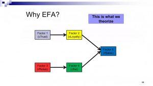 maxresdefault 300x169 - chỉnh sửa dữ liệu data phân tích nhân tố khám phá EFA