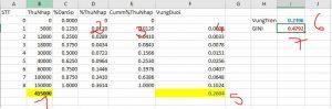 Gini excel 300x99 - bất bình đẳng thu nhập GINI