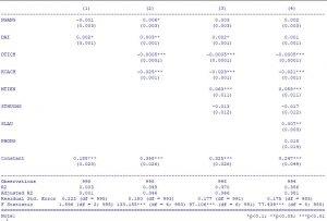 TongHop 300x203 - Hồi quy phân cấp Hierarchical regression