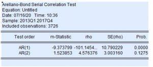 Arellano Bond 300x132 - Ước lượng GMM cực dễ trên EVIEWS
